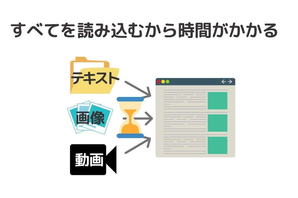 サイトが読み込むイメージ画像