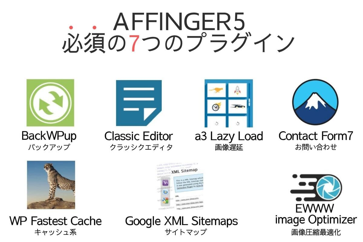 AFFINGER5に必須のプラグイン7選