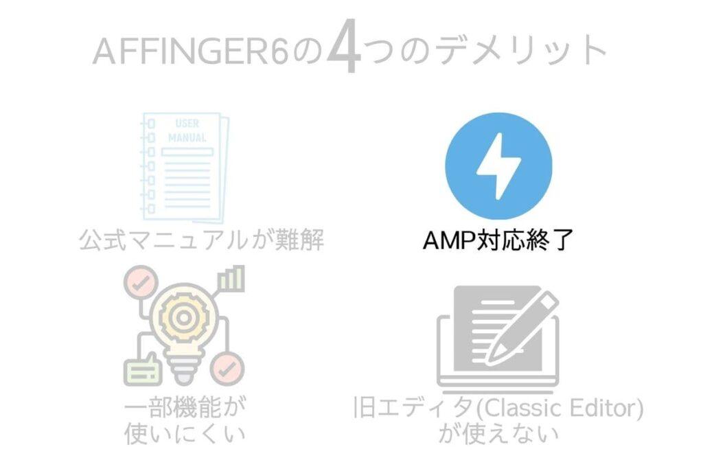 AFFINGER6(アフィンガー6)のデメリット2つ目はAMP対応していないこと