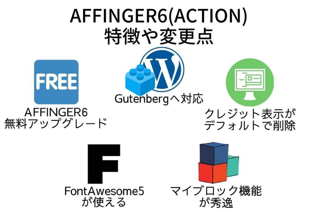 AFFINGER6(アフィンガー6)の特徴や変更点