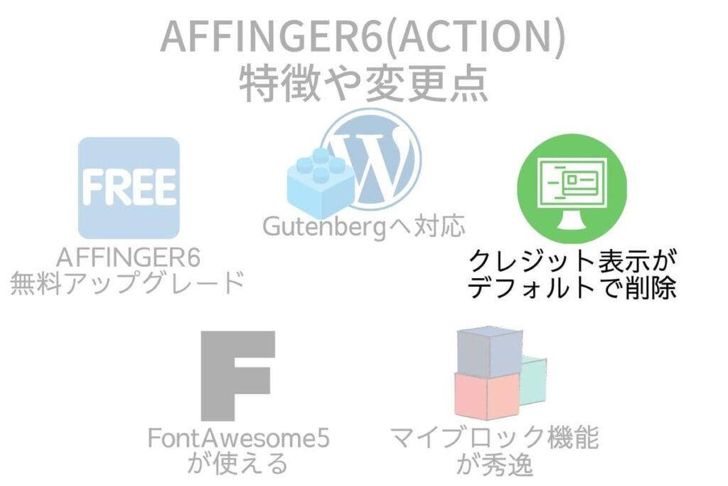 AFFINGER6(アフィンガー6)からの変更点はAFFINGER5ではデフォルト表示だったクレジット表示が削除された