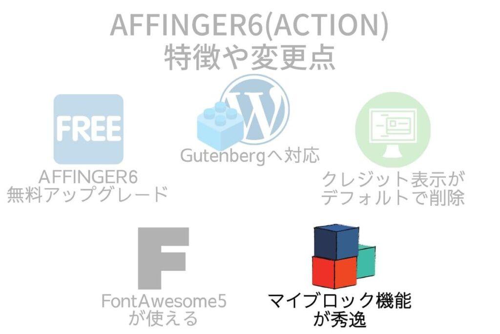 AFFINGER5のタグ管理と同様でAFFINGER6(アフィンガー6)では一瞬でタグを呼び出せるマイブロック機能が秀逸