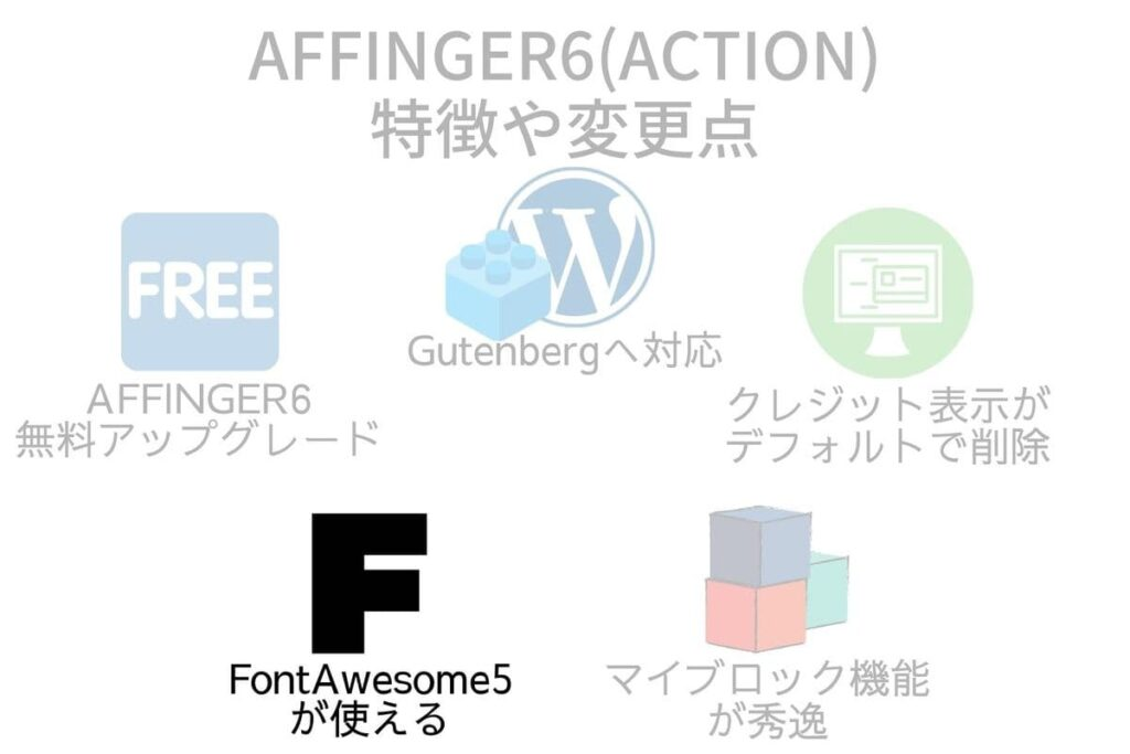 AFFINGER6(アフィンガー6)からは『FontAwesome4.7』から『FontAwesome5』が使えるようになった