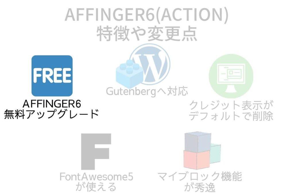 AFFINGER5からAFFINGER6(アフィンガー6)への無料アップグレード可能