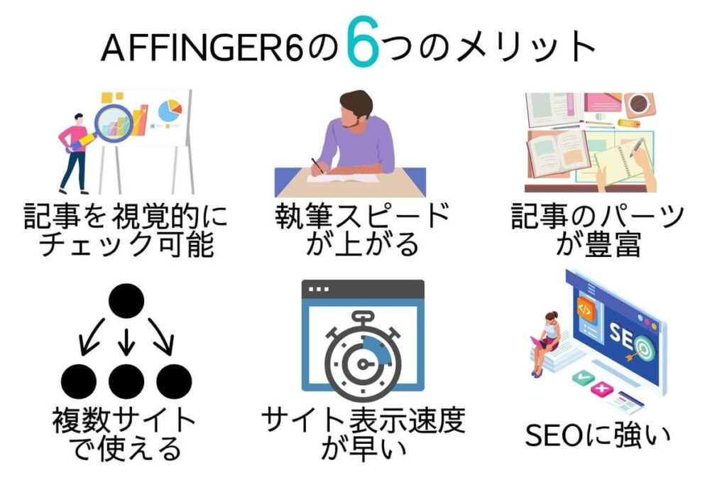 AFFINGER6の6つのメリット