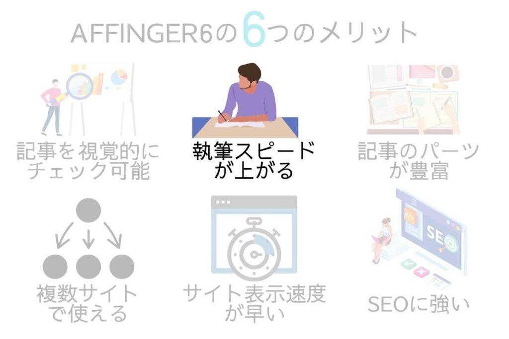 AFFINGER6(アフィンガー6)のメリット2つ目は記事の執筆スピードが上がること
