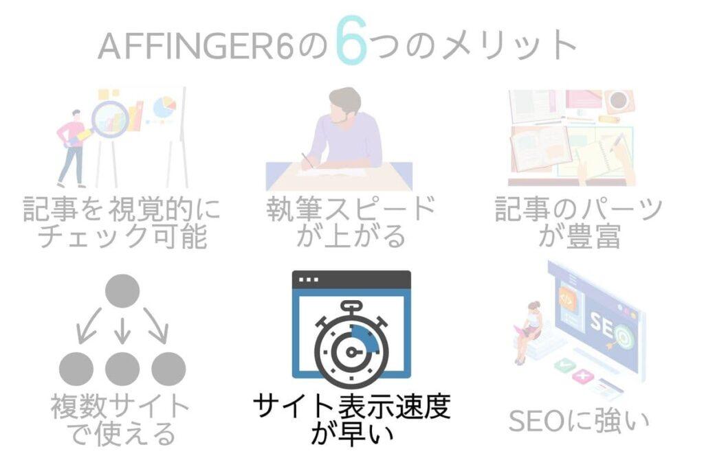 AFFINGER6(アフィンガー6)のメリット5つ目はサイト表示速度が有料テーマで最速であること