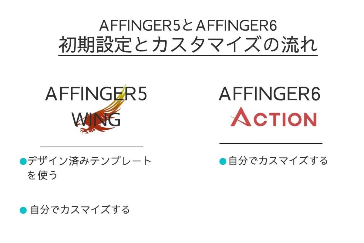 AFFINGER5(アフィンガー5)とAFFINGER6(アフィンガー6) 初期設定とカスタマイズの流れ